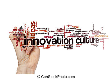Innovation culture word cloud concept