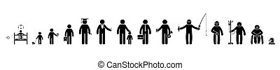 Life cycle stick figure man, people, human sequence ageing process vector icon set. Growing up male, baby, kid, child, schoolboy, student, businessman, retired, old, sick, dead pictogram