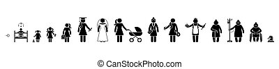 Life cycle stick figure woman, people, human sequence ageing process vector icon set. Growing up female, baby, kid, child, schoolgirl, student, businesswoman, retired, old, sick, dead pictogram