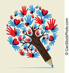 Love hands concept pencil tree