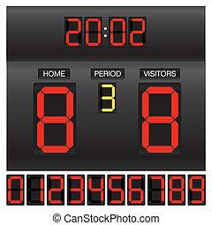 Match score board