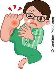 Men want pain in gout