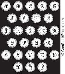 Monogram Alphabet on Vintage Lace