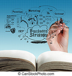 open blank book of business process