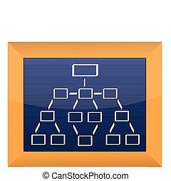 Organization chart blackboard and