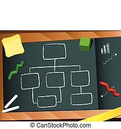Organization chart blackboard and chalk background.