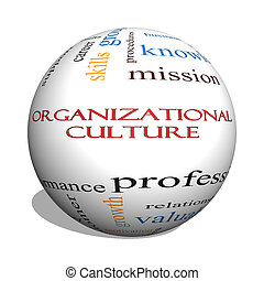 Organizational Culture 3D sphere Word Cloud Concept