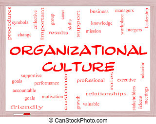 Organizational Culture Word Cloud Concept on a Whiteboard