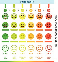 Pain Scale 0 to 10 is a Useful Method of Assessing. Ill Design. Vector illustration Medical Chart Design