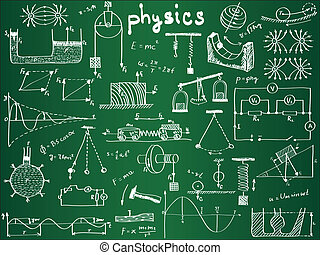 Physical formulas and phenomenons on school board
