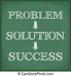 Problem solution success diagram on blackboard, vector eps10 illustration
