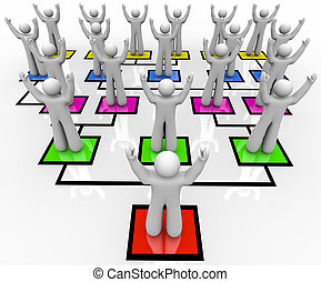 A leader motivates his workers in an organizational chart