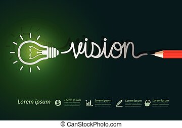 Red pencil write vision concept with light bulbs on green background