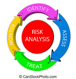 3d illustration of risk management concept