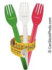 sartorial diet meter and spoon knife fork