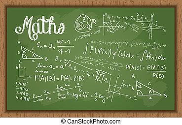 School Black Board With Maths Formulas