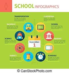School Concept Infographics