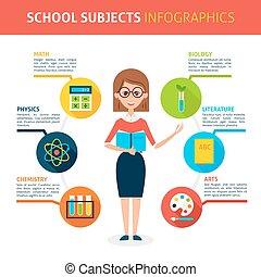 School Subjects Infographics