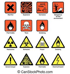 Science Laboratory Safety & Chemical Hazard Signs