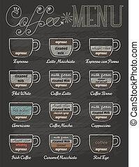 Set of coffee menu in vintage style with chalkboard