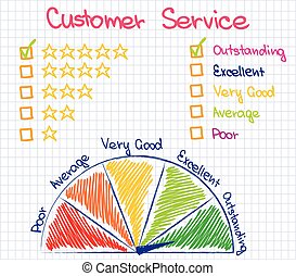 Sketch pictures for presentation Customer Service Ranking