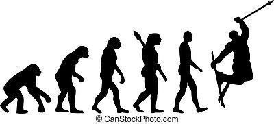 Ski Evolution