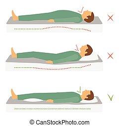 sleeping correct health body position, spine neck pain,