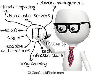 Smart IT programmer drawing information technology diagram
