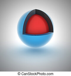 Sphere abstraction