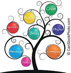 spiral tree social