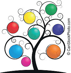 spiral tree sphere