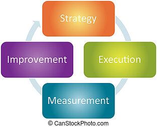 Strategy improvement business diagram