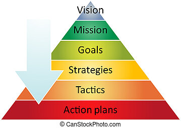 Strategy pyramid business management process concept diagram illustration