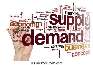 Supply demand word cloud
