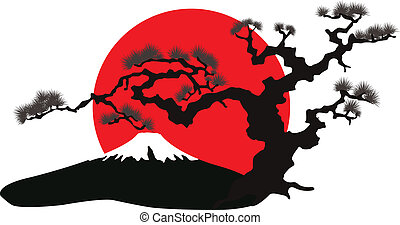the Japanese landscape silhouette vector eps illustration