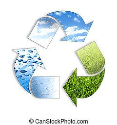 it explain naturel recycle. Three arrows follow eachother.