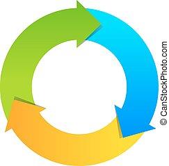 Three part cycle wheel diagram