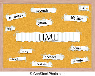 Time Corkboard Word Concept