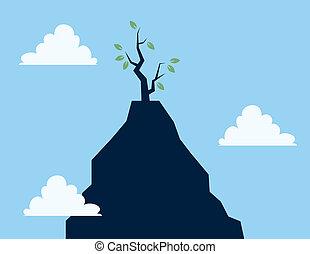 Single tree on tall cliff