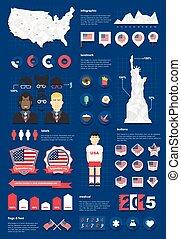 united states infographic set