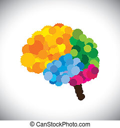 vector icon of creative, brilliant & colorful painted brain. This graphic of people's mind also represents problem solving, ingenuity, original thinking, gifted, inventive, genius