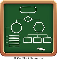 Chalkboard computer diagram square icon with 3D effect.