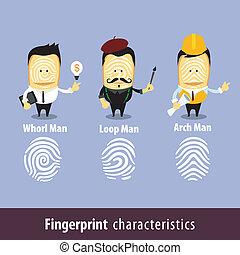 Vector illustration - Fingerprint Man Characteristics Series set. EPS.10, contains transparencies.