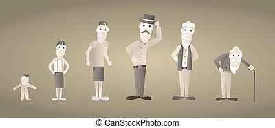 Vintage Man Growing old / Aging