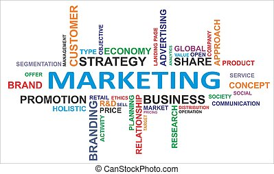 A word cloud of marketing related items