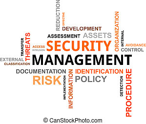 A word cloud of security management related items