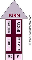 Word with diagram business educational model.