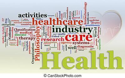 Words in a wordcloud of Healthcare