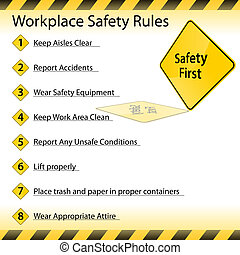 An image of a workplace safety rules chart.