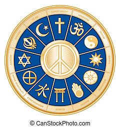 World Religions surrounding International Peace Symbol: Islam, Christianity, Hinduism, Taoism, Baha'i, Buddhism, Jain, Shinto, Confucianism, Native Spirituality, Judaism, Sikh. Labels. Blue background8 compatible.